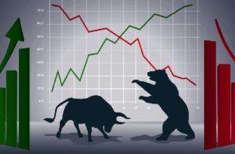 Торговля бинарными опционами в 2021 году – можно ли заработать и что для этого потребуется